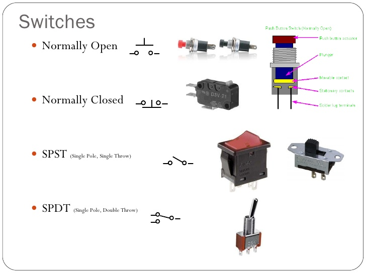Summary Symbols For Limit Switches Amp Other Motor Control Devices